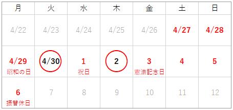 5/1祝日改定後のGW2019カレンダー