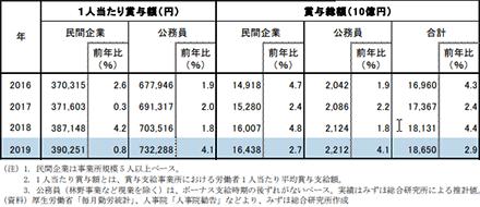 「みずほ総合研究所」の資料